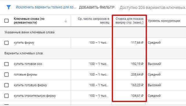 Стоимость ключей в гугл планировщике ключевых слов
