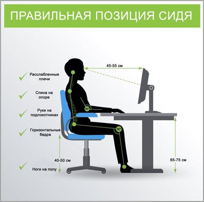 Правильная позиция при работе сидя
