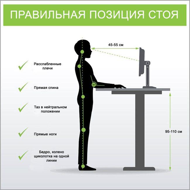 Правильная позиция при работе стоя
