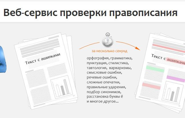 Сервис для проверки ссылок - Орфограммка