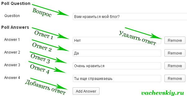 как сделать голосование на сайте