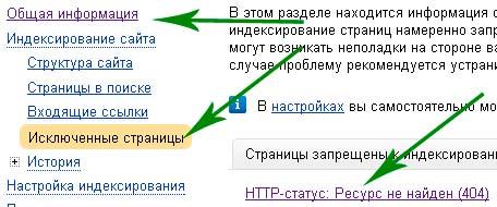 Яндекс Webmaster