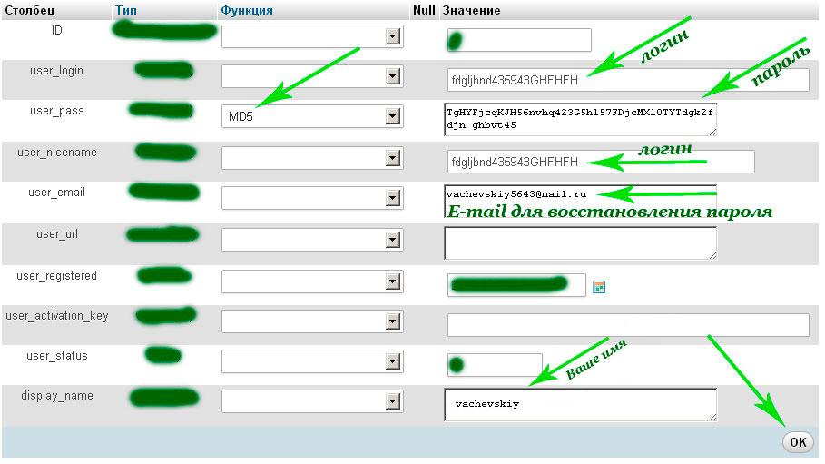 как защитить wordpress от взлома