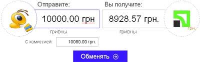 как вывести деньги с вебмани на карту приватбанка в Украине