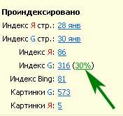 индексация сайта в Гугле