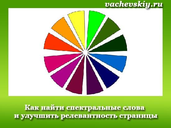 спектральные слова