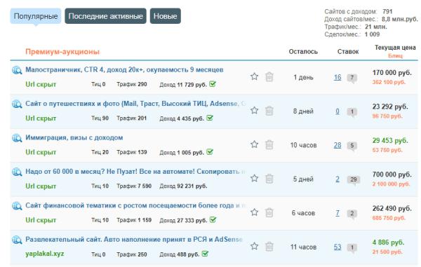Список сайтов выставленных на продажу в телдери