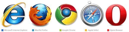 Проверка в различных браузерах